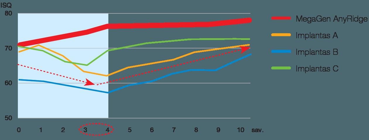 mega-isq-grafikas