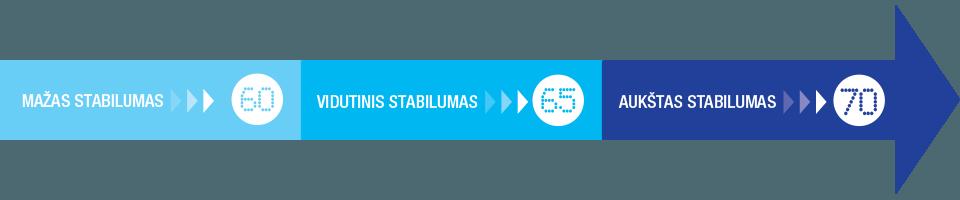 mega-isq-stabilumas
